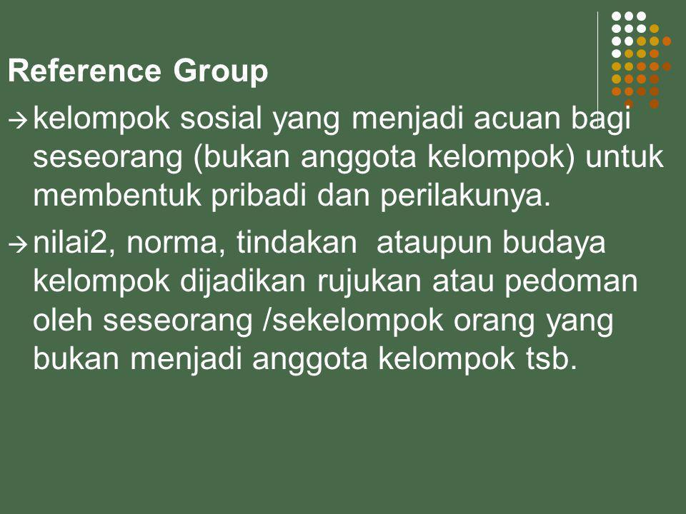 Reference Group kkelompok sosial yang menjadi acuan bagi seseorang (bukan anggota kelompok) untuk membentuk pribadi dan perilakunya. nnilai2, norm
