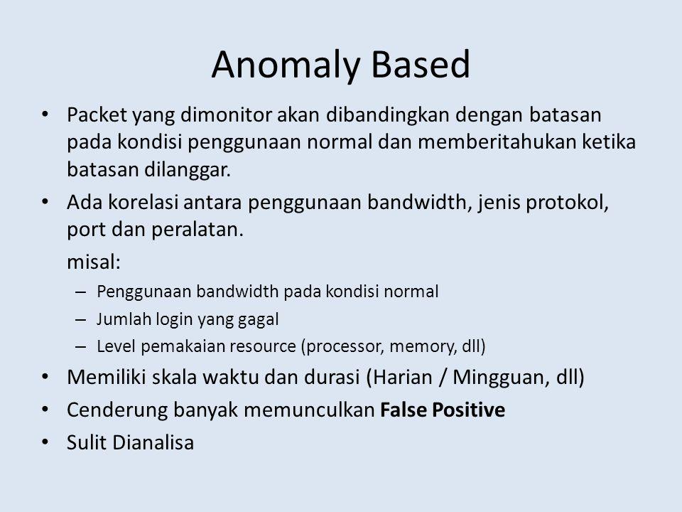 Anomaly Based Packet yang dimonitor akan dibandingkan dengan batasan pada kondisi penggunaan normal dan memberitahukan ketika batasan dilanggar. Ada k
