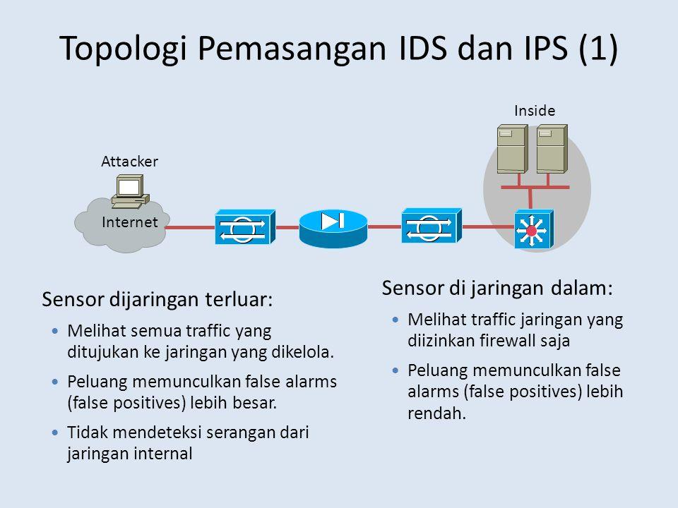 Topologi Pemasangan IDS dan IPS (1) Attacker Inside Sensor dijaringan terluar: Melihat semua traffic yang ditujukan ke jaringan yang dikelola. Peluang