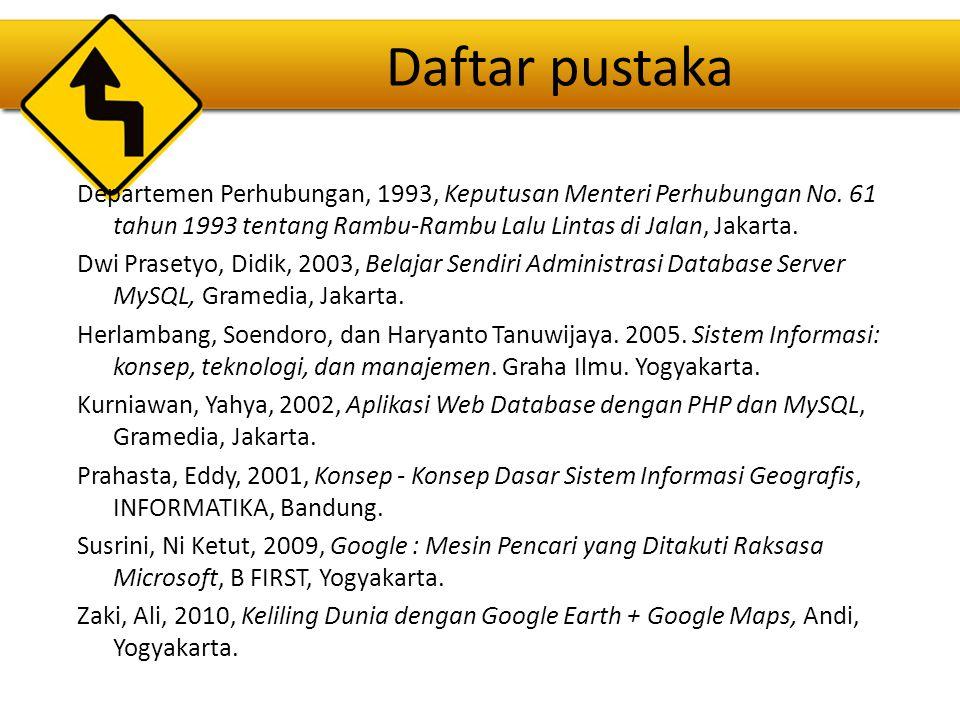 Daftar pustaka Departemen Perhubungan, 1993, Keputusan Menteri Perhubungan No. 61 tahun 1993 tentang Rambu-Rambu Lalu Lintas di Jalan, Jakarta. Dwi Pr
