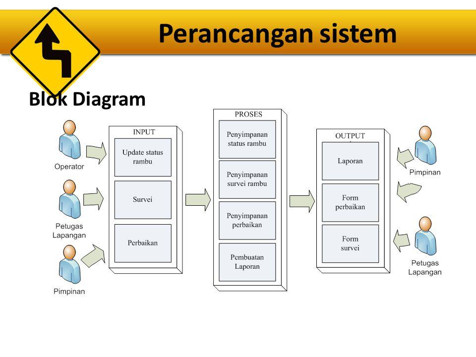 Perancangan sistem Blok Diagram