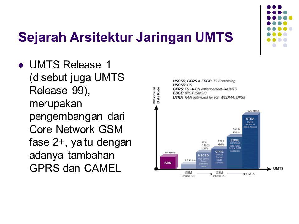 Elemen Jaringan GSM fase 1/2 Gambar 3.3 Elemen-elemen dasar jaringan GSM fase 1/2