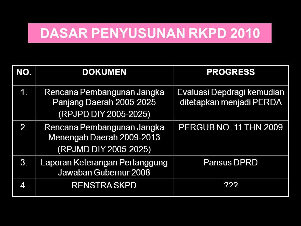 DASAR PENYUSUNAN RKPD 2010 NO.DOKUMENPROGRESS 1.Rencana Pembangunan Jangka Panjang Daerah 2005-2025 (RPJPD DIY 2005-2025) Evaluasi Depdragi kemudian d