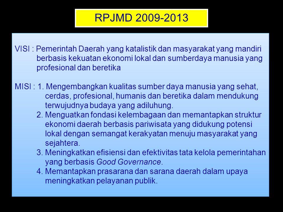 RPJMD 2009-2013 VISI : Pemerintah Daerah yang katalistik dan masyarakat yang mandiri berbasis kekuatan ekonomi lokal dan sumberdaya manusia yang profe