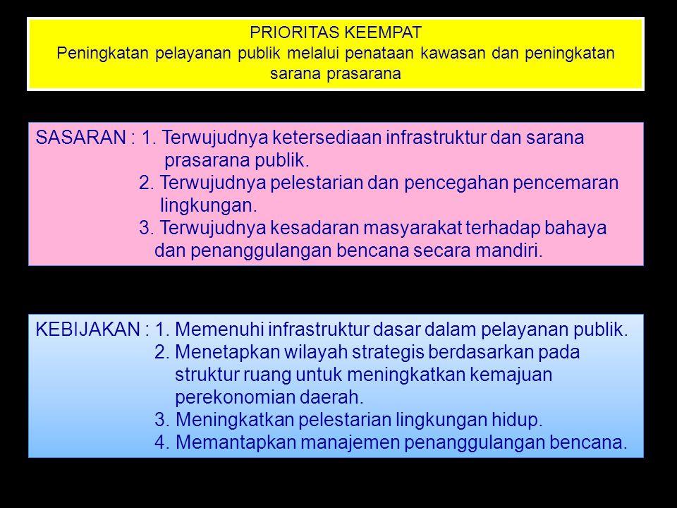 PRIORITAS KEEMPAT Peningkatan pelayanan publik melalui penataan kawasan dan peningkatan sarana prasarana PRIORITAS KEEMPAT Peningkatan pelayanan publi