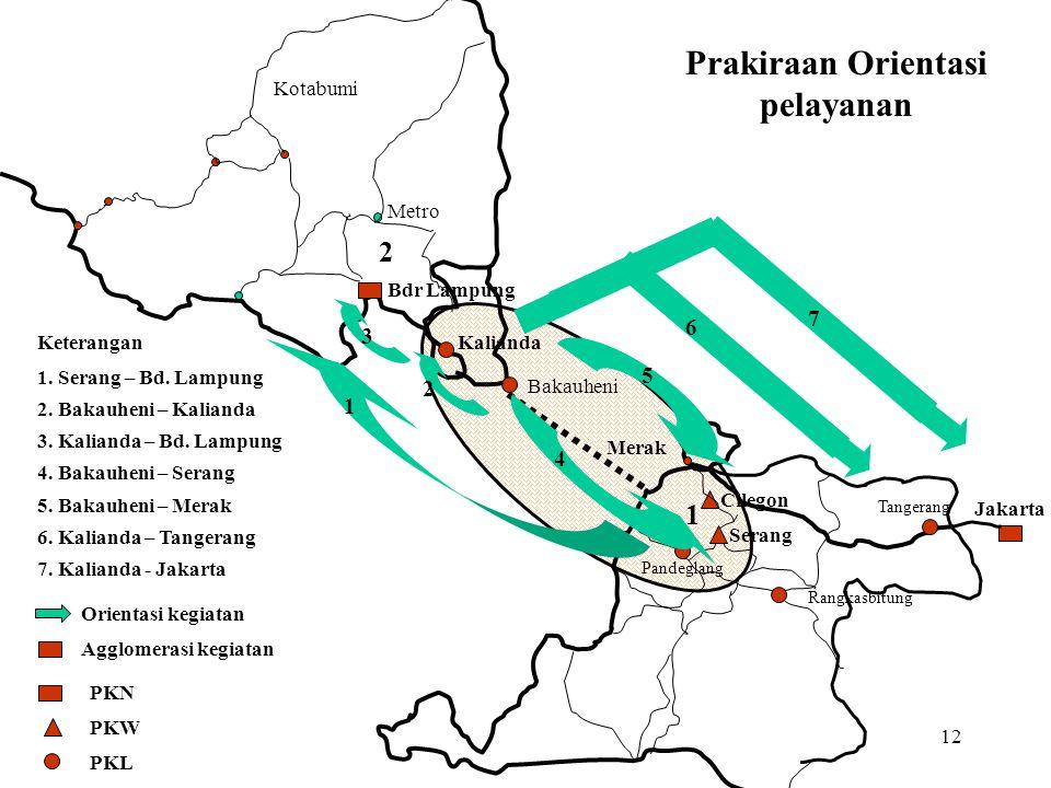12 Tangerang Prakiraan Orientasi pelayanan Serang Rangkasbitung Pandeglang Bdr Lampung Kalianda Metro Kotabumi Bakauheni 1 2 Merak Cilegon PKN PKW PKL