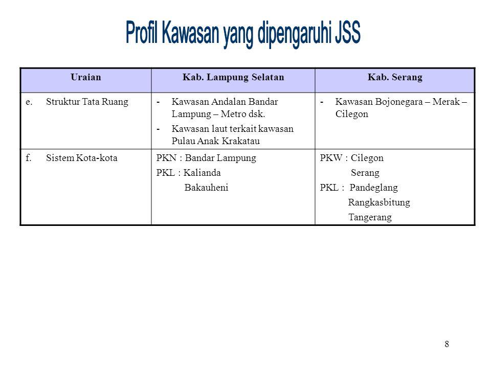 9 Peta Kawasan Andalan & Sistem Kota-kota Serang Rangkasbitung Pandeglang Bdr Lampung Kalianda Metro Kotabumi Bakauheni 1 2 Kawasan Andalan 1.Bojonegara – Merak – Cilegon dsk.
