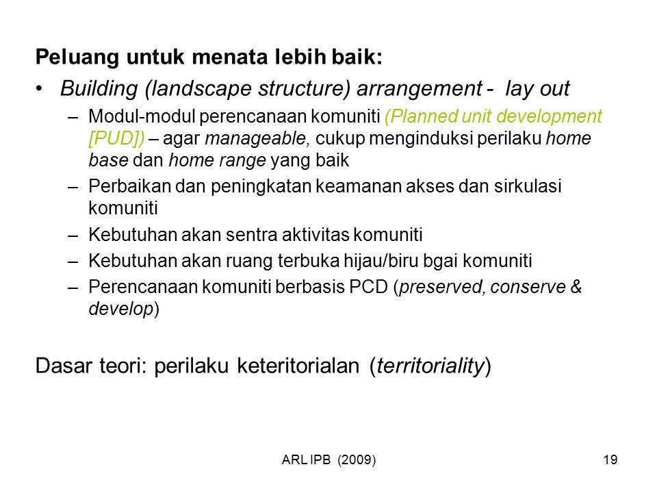 ARL IPB (2009)19 Peluang untuk menata lebih baik: Building (landscape structure) arrangement - lay out –Modul-modul perencanaan komuniti (Planned unit