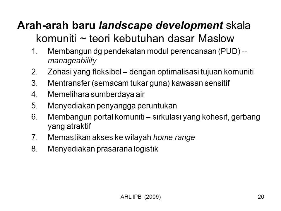 ARL IPB (2009)20 Arah-arah baru landscape development skala komuniti ~ teori kebutuhan dasar Maslow 1.Membangun dg pendekatan modul perencanaan (PUD)