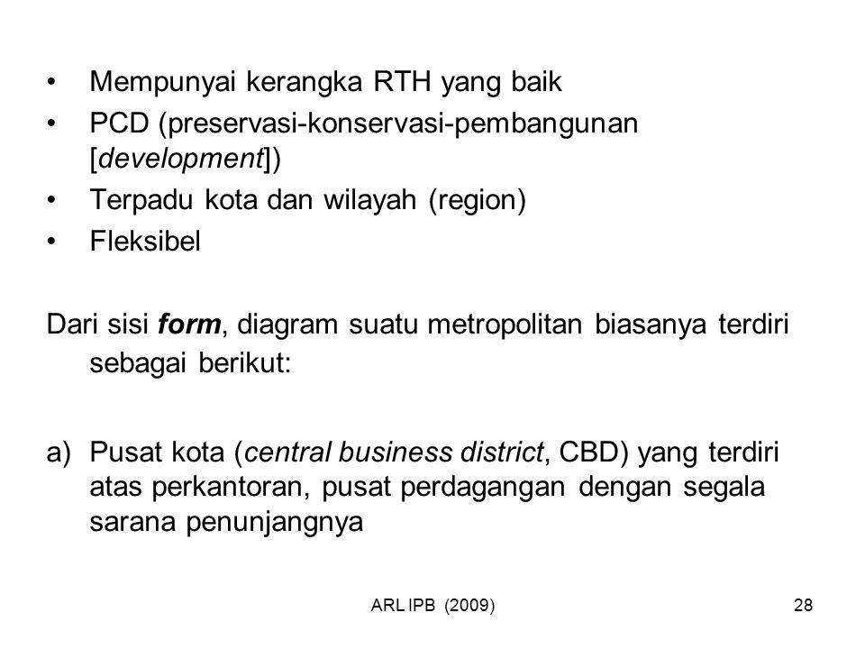 ARL IPB (2009)28 Mempunyai kerangka RTH yang baik PCD (preservasi-konservasi-pembangunan [development]) Terpadu kota dan wilayah (region) Fleksibel Da