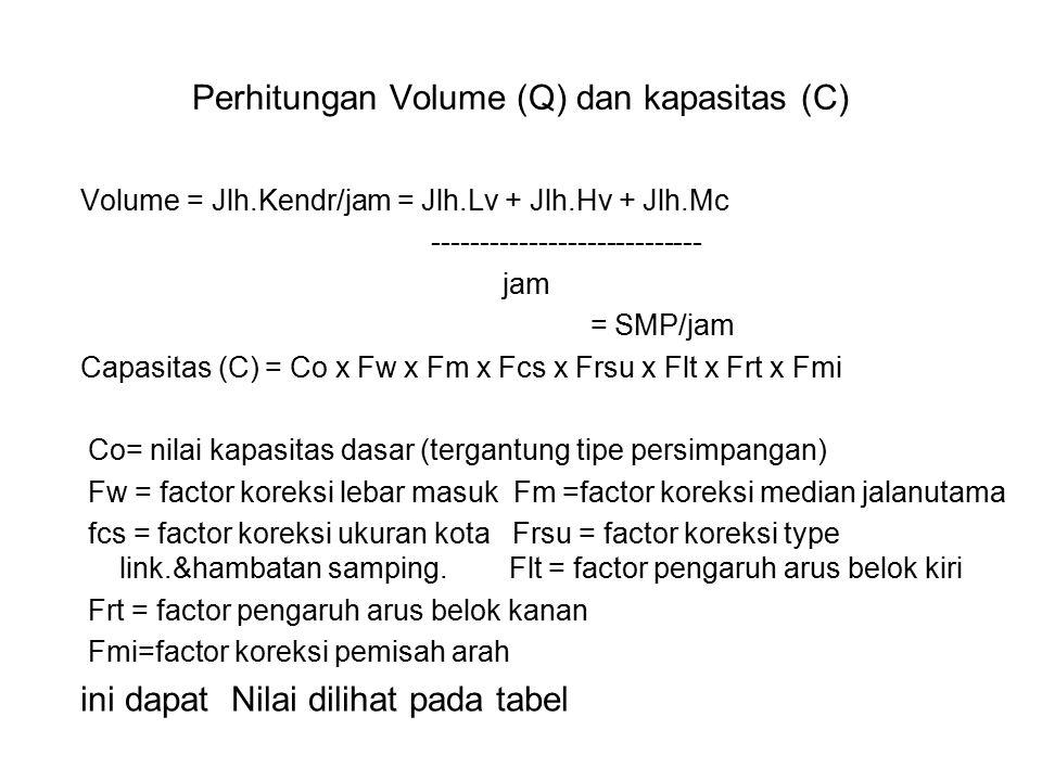 Perhitungan Volume (Q) dan kapasitas (C) Volume = Jlh.Kendr/jam = Jlh.Lv + Jlh.Hv + Jlh.Mc ---------------------------- jam = SMP/jam Capasitas (C) = Co x Fw x Fm x Fcs x Frsu x Flt x Frt x Fmi Co= nilai kapasitas dasar (tergantung tipe persimpangan) Fw = factor koreksi lebar masuk Fm =factor koreksi median jalanutama fcs = factor koreksi ukuran kota Frsu = factor koreksi type link.&hambatan samping.