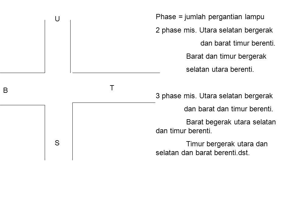U T B S Phase = jumlah pergantian lampu 2 phase mis.