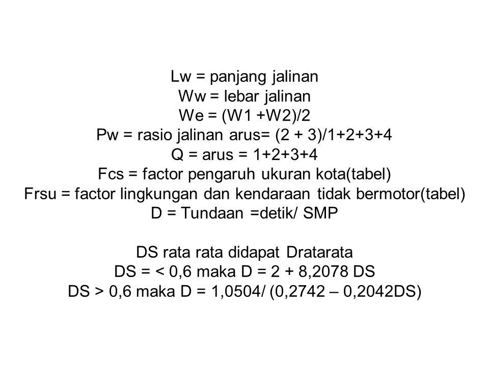 Lw = panjang jalinan Ww = lebar jalinan We = (W1 +W2)/2 Pw = rasio jalinan arus= (2 + 3)/1+2+3+4 Q = arus = 1+2+3+4 Fcs = factor pengaruh ukuran kota(tabel) Frsu = factor lingkungan dan kendaraan tidak bermotor(tabel) D = Tundaan =detik/ SMP DS rata rata didapat Dratarata DS = 0,6 maka D = 1,0504/ (0,2742 – 0,2042DS)