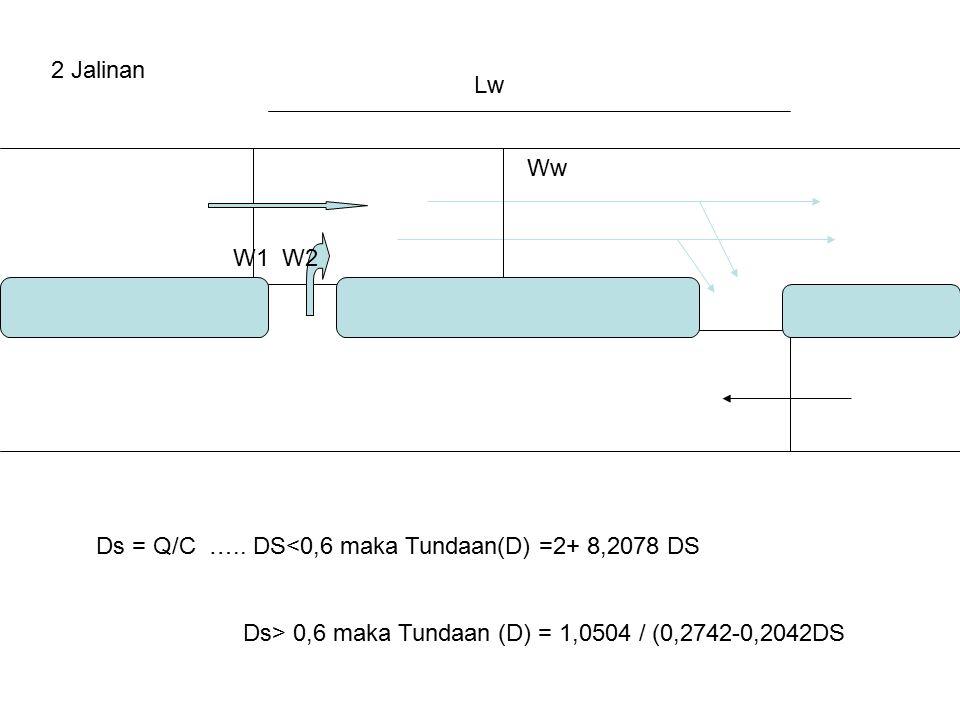 W1 W2 Ww Lw 2 Jalinan Ds = Q/C …..