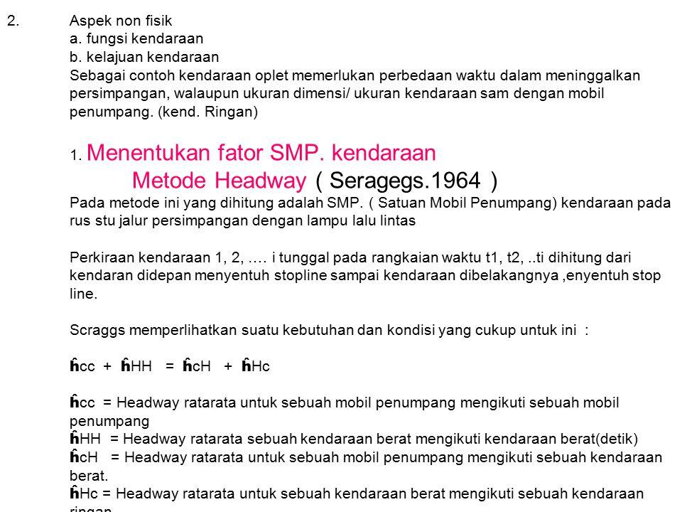 2.Aspek non fisik a.fungsi kendaraan b.
