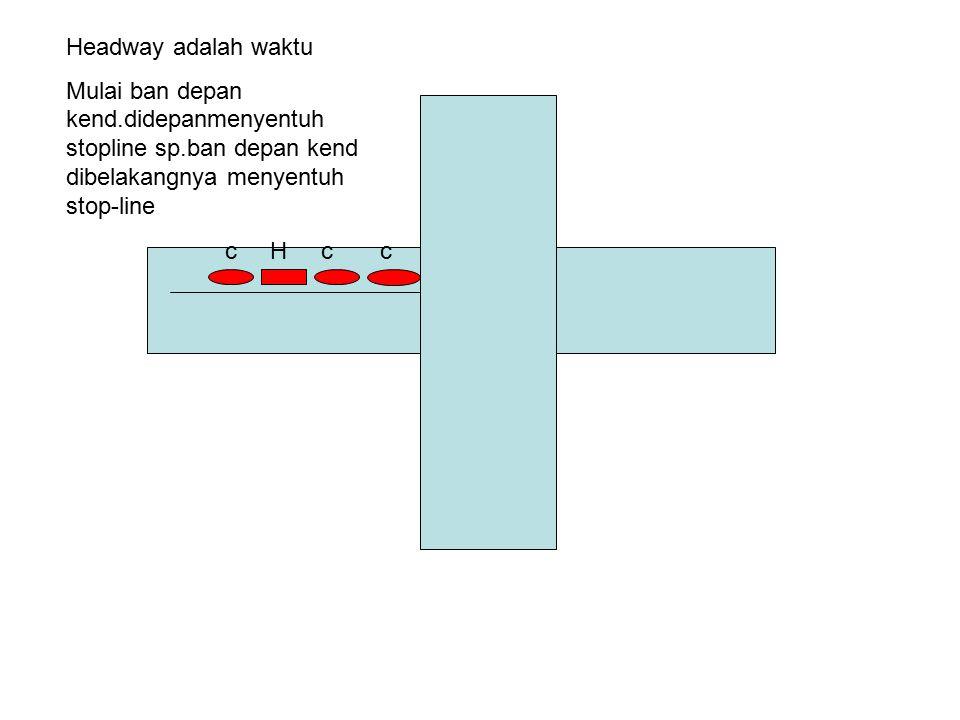 Headway adalah waktu Mulai ban depan kend.didepanmenyentuh stopline sp.ban depan kend dibelakangnya menyentuh stop-line c H c c