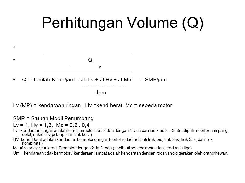 Perhitungan Volume (Q) Q Q = Jumlah Kend/jam = Jl.