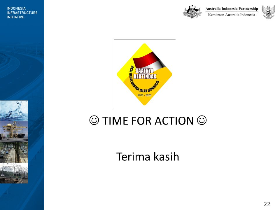 22 TIME FOR ACTION Terima kasih