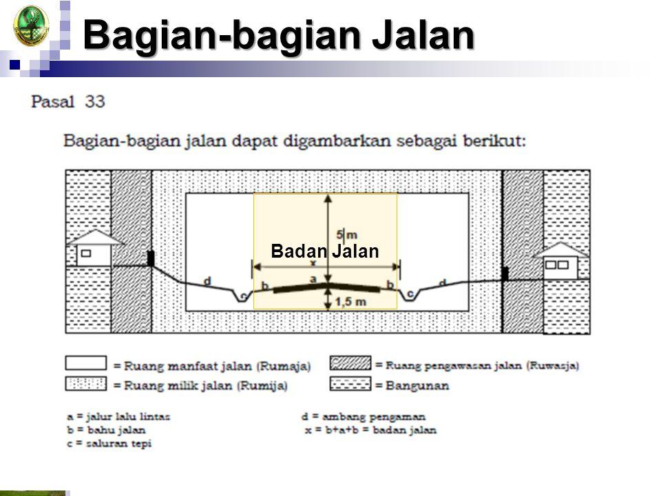 Bagian-bagian Jalan Badan Jalan