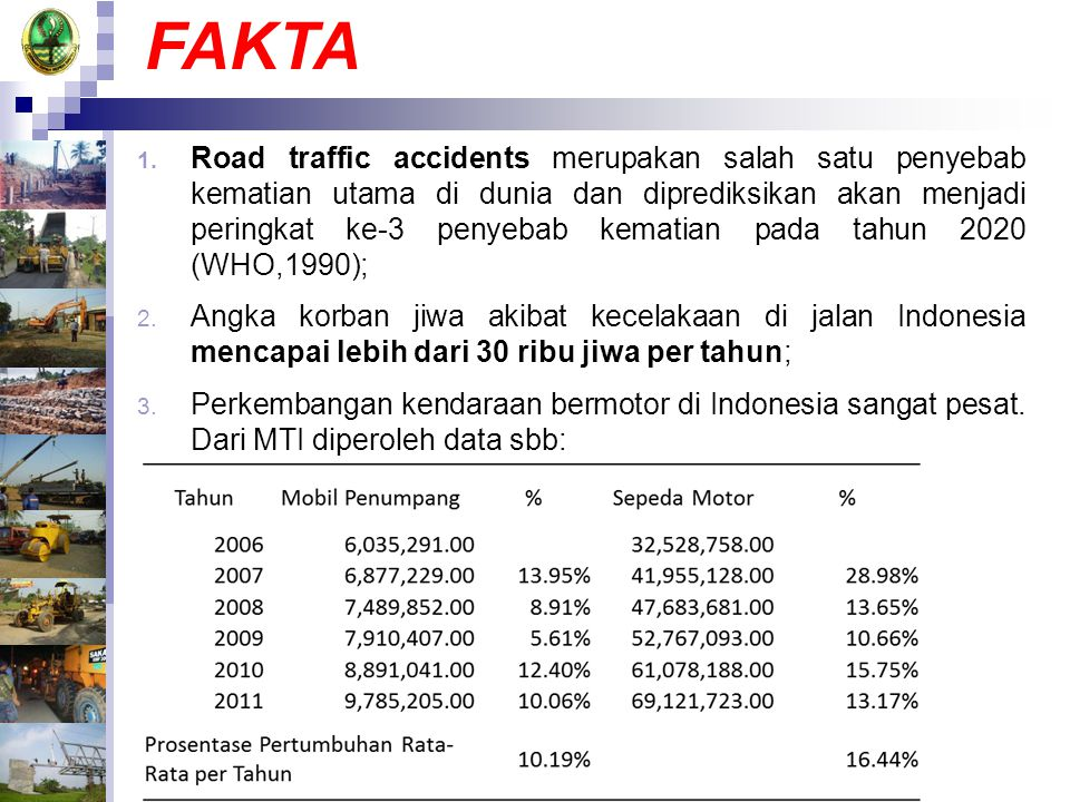 1. Road traffic accidents merupakan salah satu penyebab kematian utama di dunia dan diprediksikan akan menjadi peringkat ke-3 penyebab kematian pada t