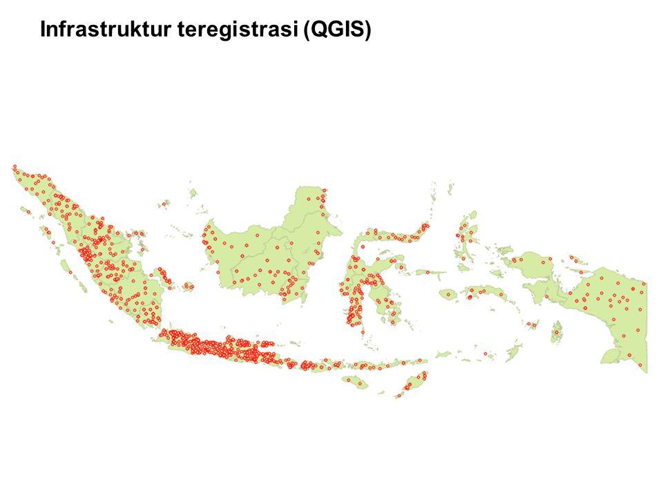 AUSTRALIA INDONESIA PARTNERSHIP FOR EMERGING INFECTIOUS DISEASES Infrastruktur teregistrasi (QGIS)
