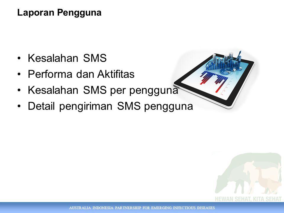 AUSTRALIA INDONESIA PARTNERSHIP FOR EMERGING INFECTIOUS DISEASES Laporan Pengguna Kesalahan SMS Performa dan Aktifitas Kesalahan SMS per pengguna Detail pengiriman SMS pengguna