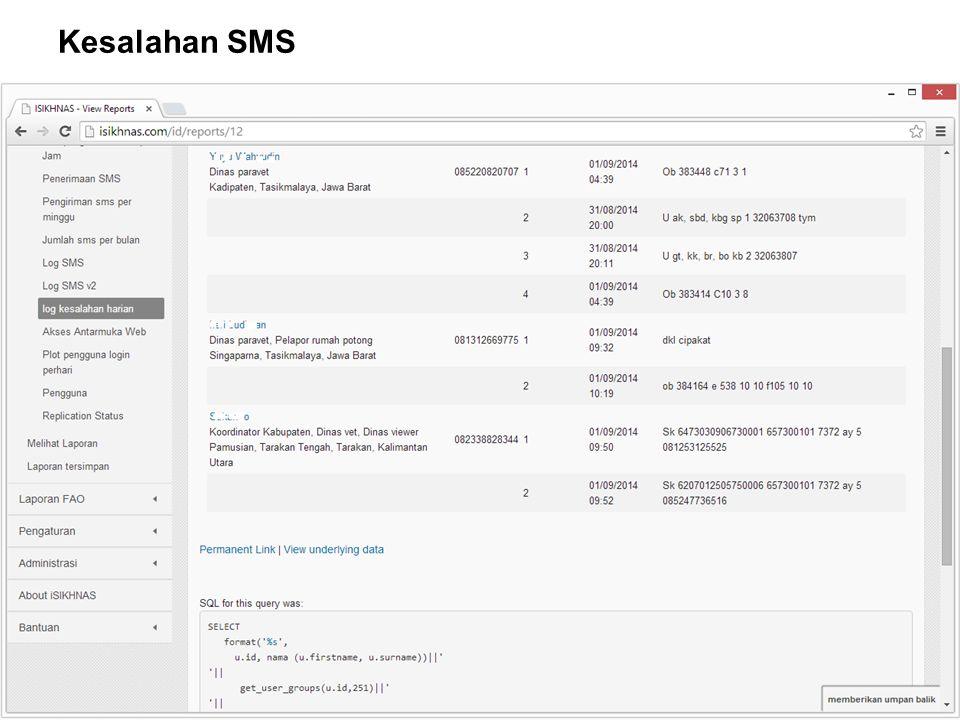 AUSTRALIA INDONESIA PARTNERSHIP FOR EMERGING INFECTIOUS DISEASES Kesalahan SMS