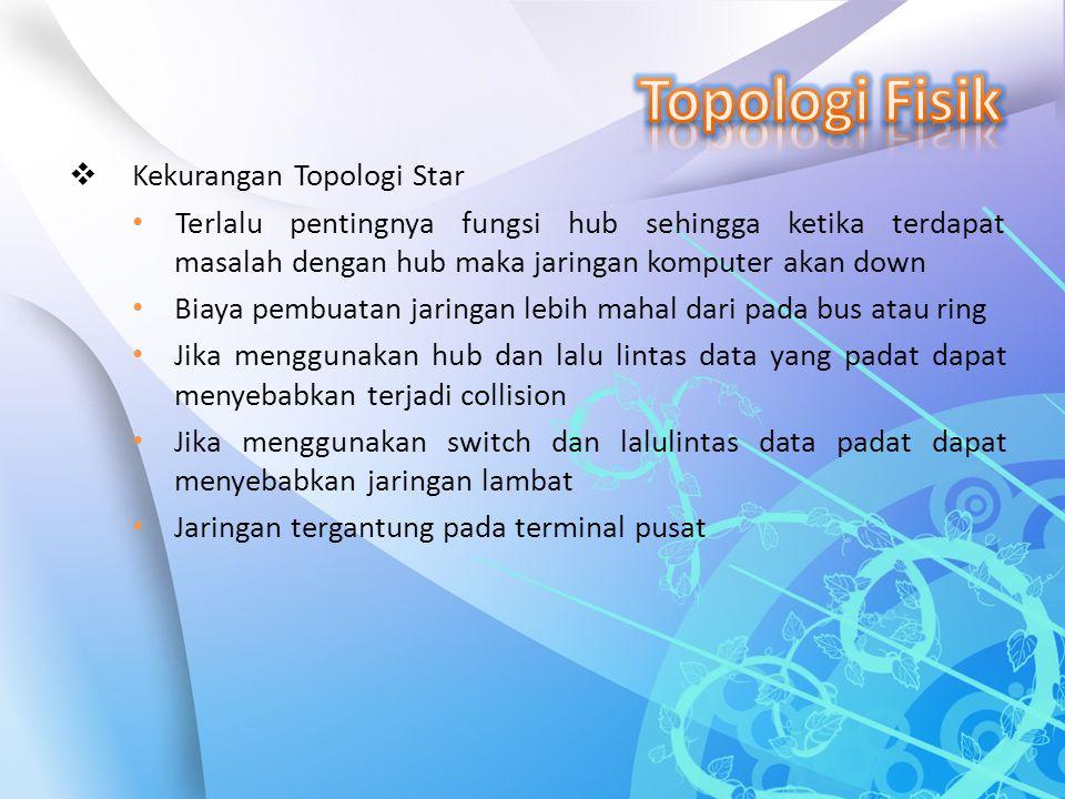  Kekurangan Topologi Star Terlalu pentingnya fungsi hub sehingga ketika terdapat masalah dengan hub maka jaringan komputer akan down Biaya pembuatan