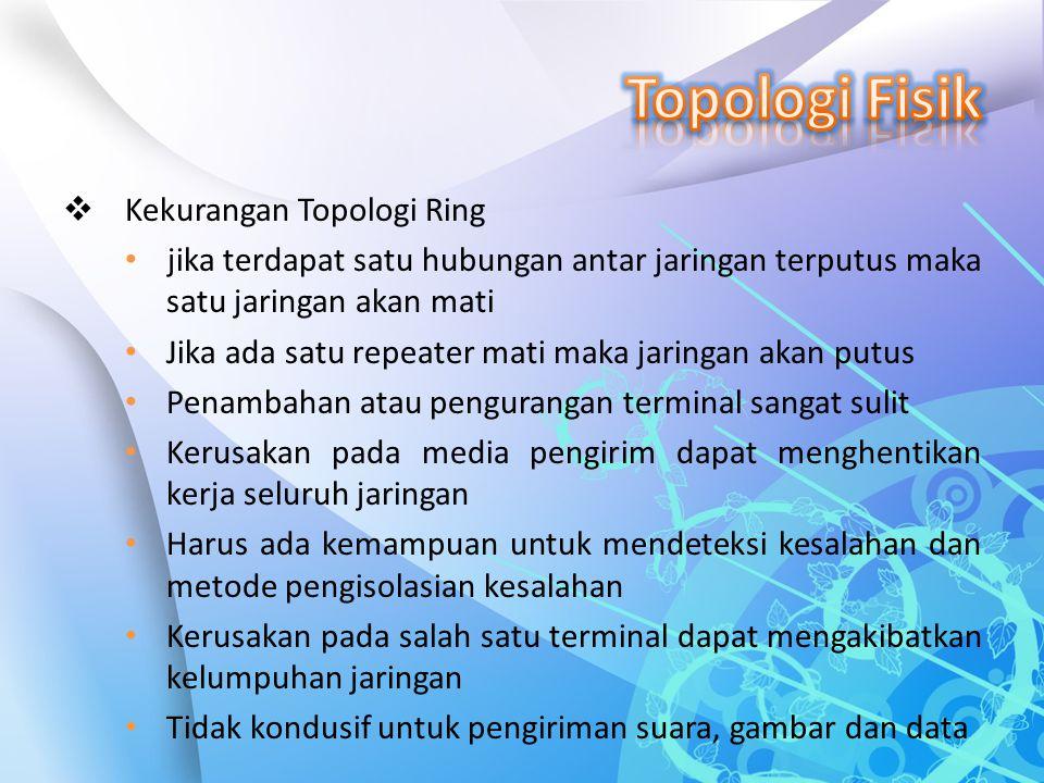  Kekurangan Topologi Ring jika terdapat satu hubungan antar jaringan terputus maka satu jaringan akan mati Jika ada satu repeater mati maka jaringan