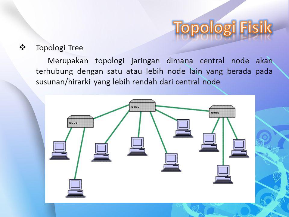  Topologi Tree Merupakan topologi jaringan dimana central node akan terhubung dengan satu atau lebih node lain yang berada pada susunan/hirarki yang