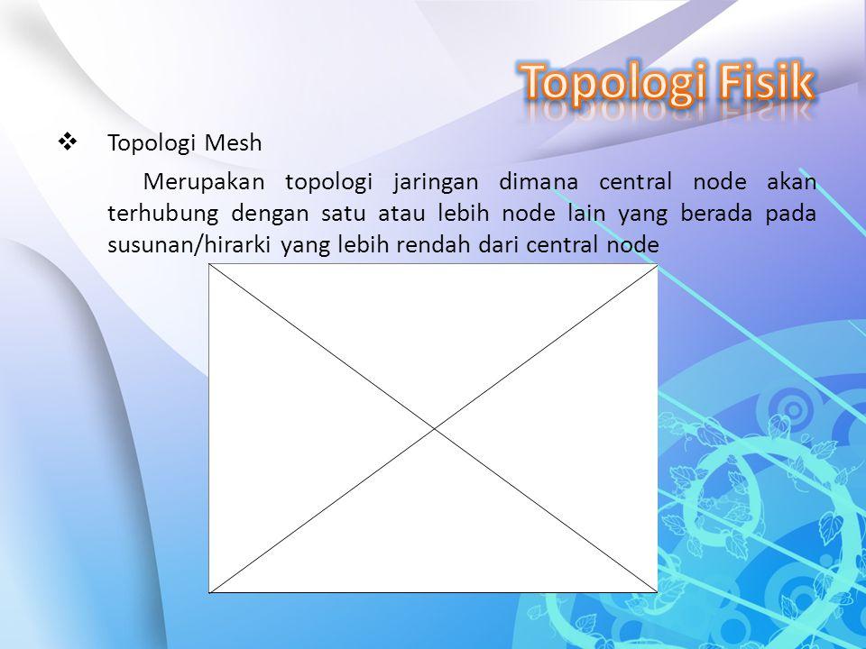  Topologi Mesh Merupakan topologi jaringan dimana central node akan terhubung dengan satu atau lebih node lain yang berada pada susunan/hirarki yang