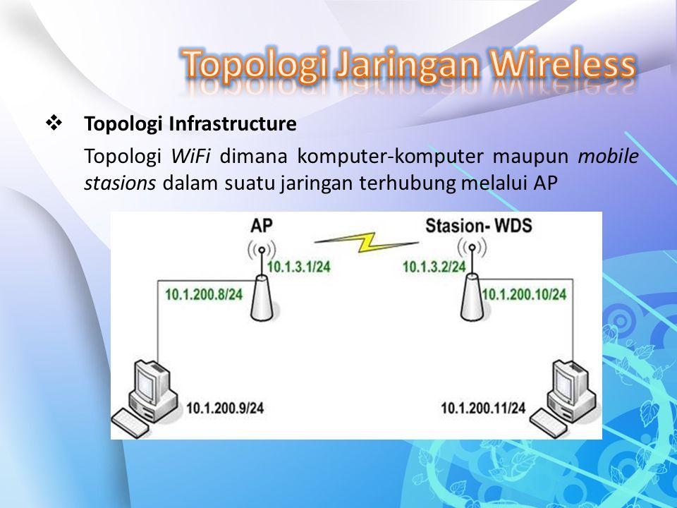  Topologi Infrastructure Topologi WiFi dimana komputer-komputer maupun mobile stasions dalam suatu jaringan terhubung melalui AP