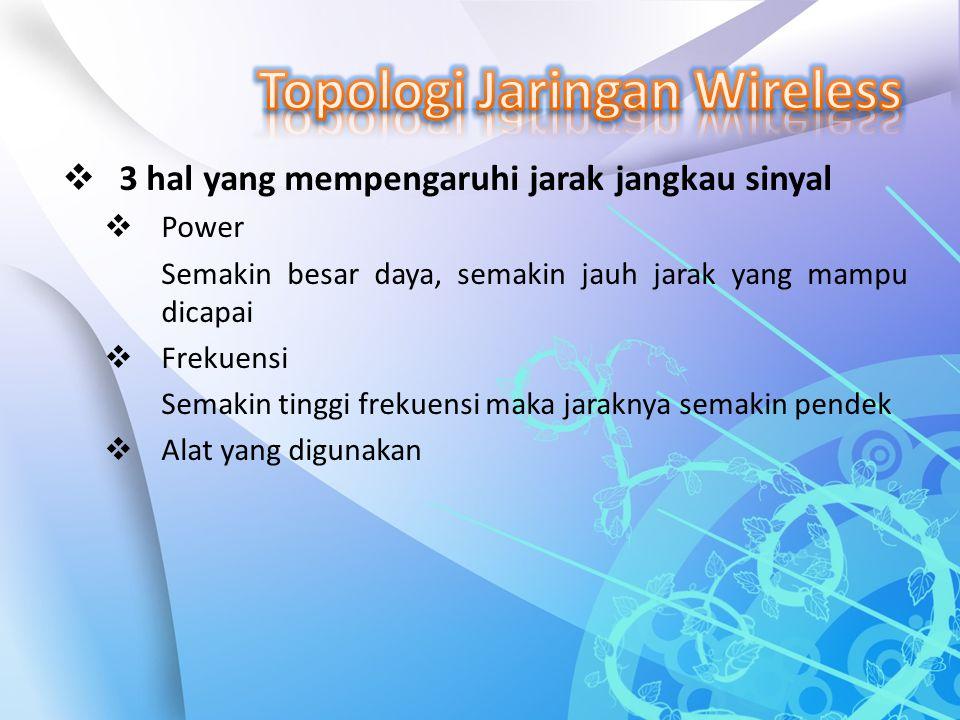  3 hal yang mempengaruhi jarak jangkau sinyal  Power Semakin besar daya, semakin jauh jarak yang mampu dicapai  Frekuensi Semakin tinggi frekuensi