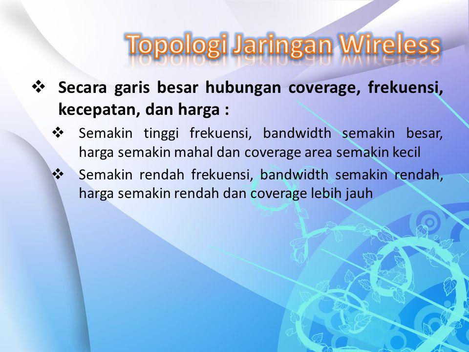  Secara garis besar hubungan coverage, frekuensi, kecepatan, dan harga :  Semakin tinggi frekuensi, bandwidth semakin besar, harga semakin mahal dan