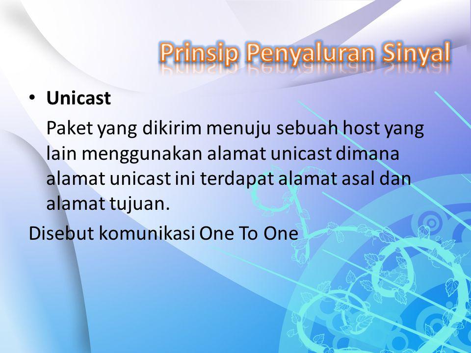 Unicast Paket yang dikirim menuju sebuah host yang lain menggunakan alamat unicast dimana alamat unicast ini terdapat alamat asal dan alamat tujuan. D