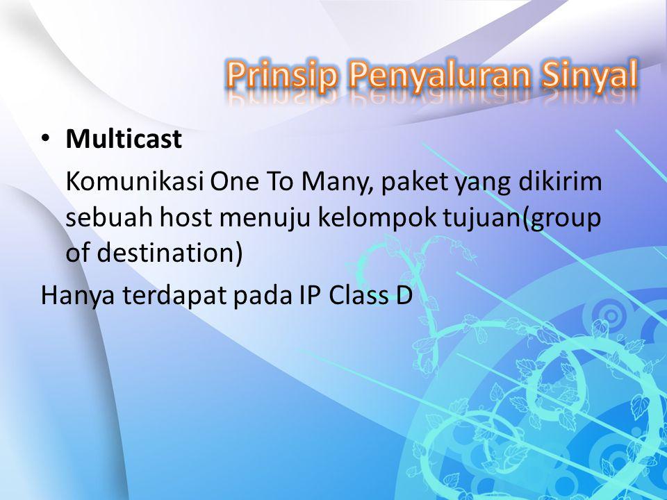 Multicast Komunikasi One To Many, paket yang dikirim sebuah host menuju kelompok tujuan(group of destination) Hanya terdapat pada IP Class D