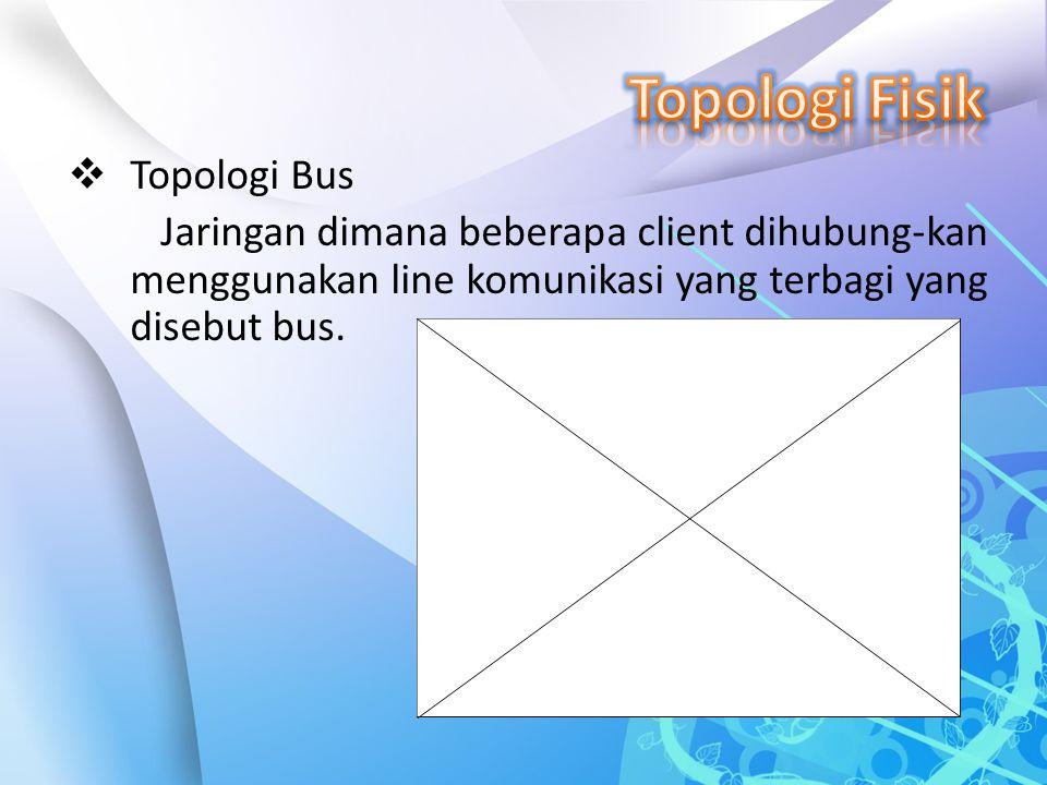 Topologi Bus Jaringan dimana beberapa client dihubung-kan menggunakan line komunikasi yang terbagi yang disebut bus.