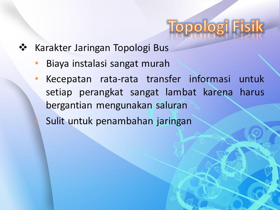  Karakter Jaringan Topologi Bus Biaya instalasi sangat murah Kecepatan rata-rata transfer informasi untuk setiap perangkat sangat lambat karena harus