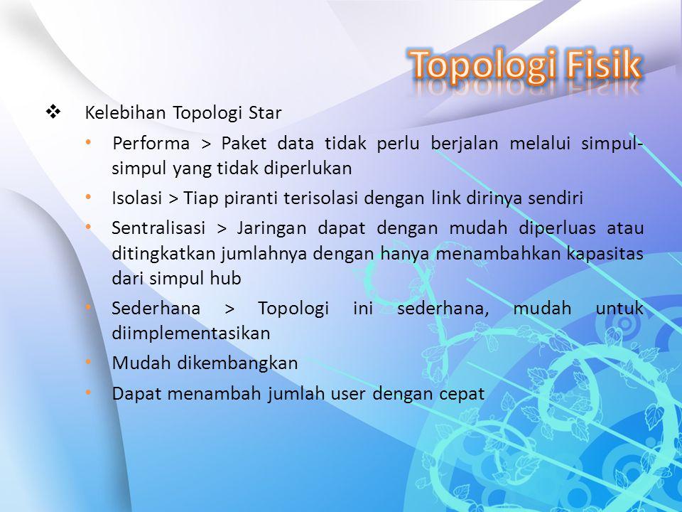  Kelebihan Topologi Star Performa > Paket data tidak perlu berjalan melalui simpul- simpul yang tidak diperlukan Isolasi > Tiap piranti terisolasi de