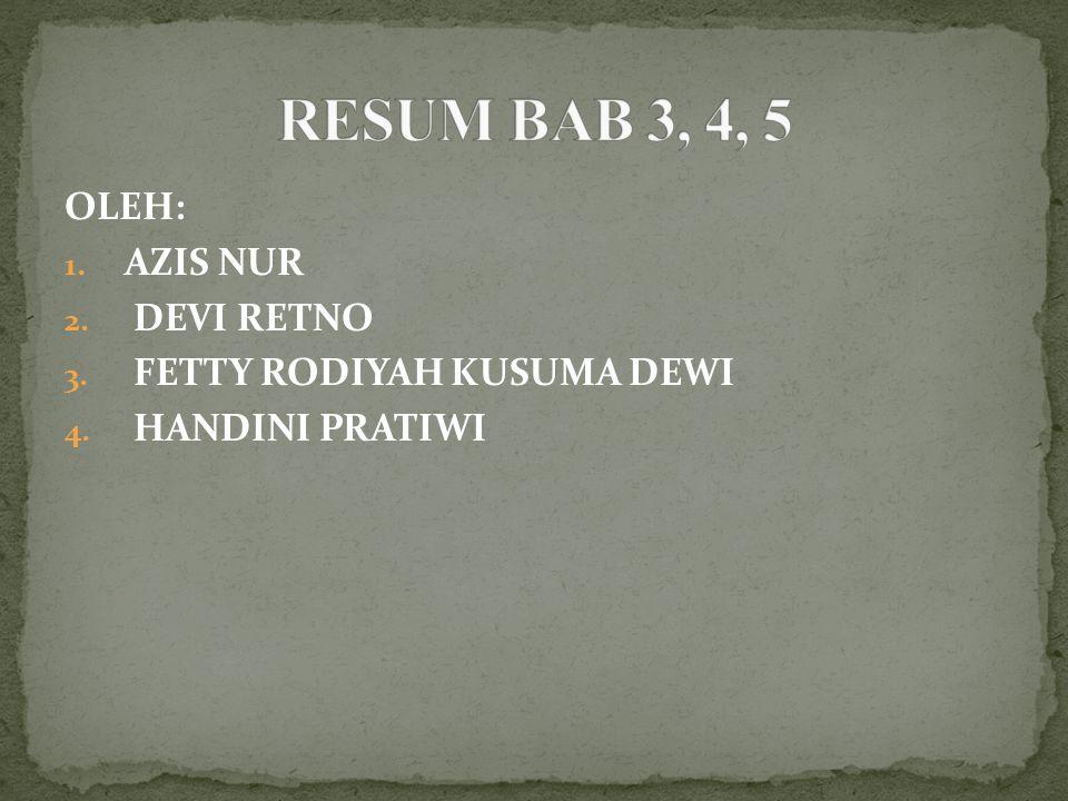 OLEH: 1. AZIS NUR 2. DEVI RETNO 3. FETTY RODIYAH KUSUMA DEWI 4. HANDINI PRATIWI