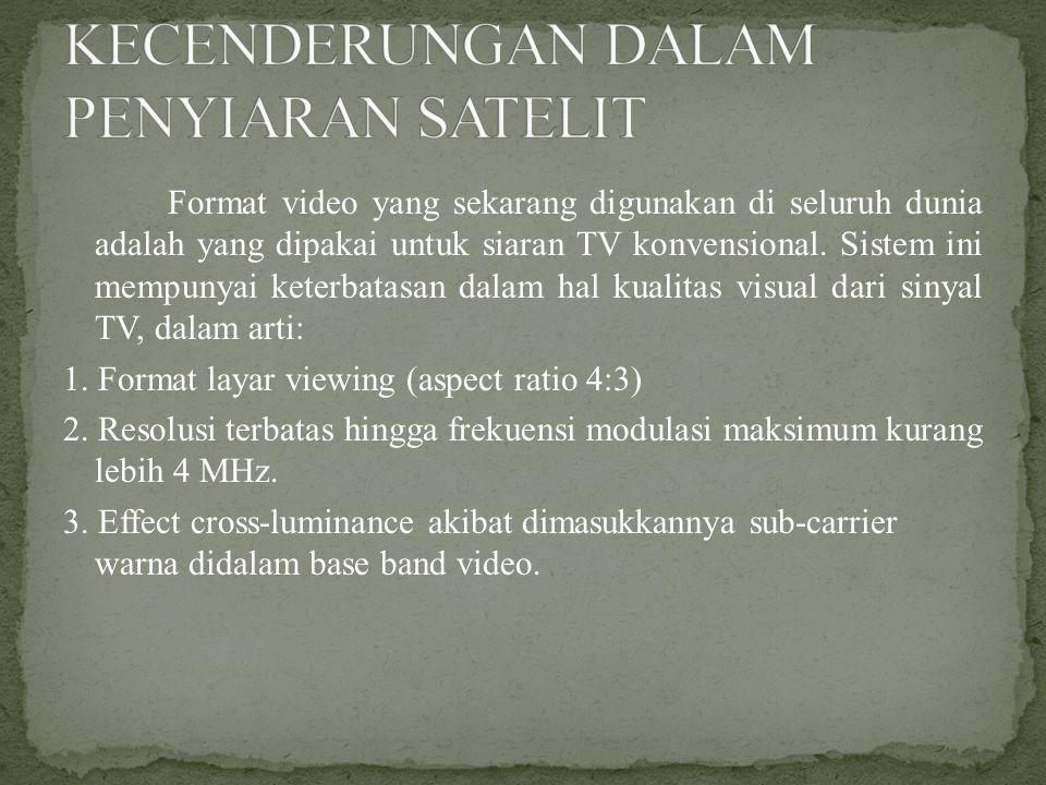 Format video yang sekarang digunakan di seluruh dunia adalah yang dipakai untuk siaran TV konvensional. Sistem ini mempunyai keterbatasan dalam hal ku