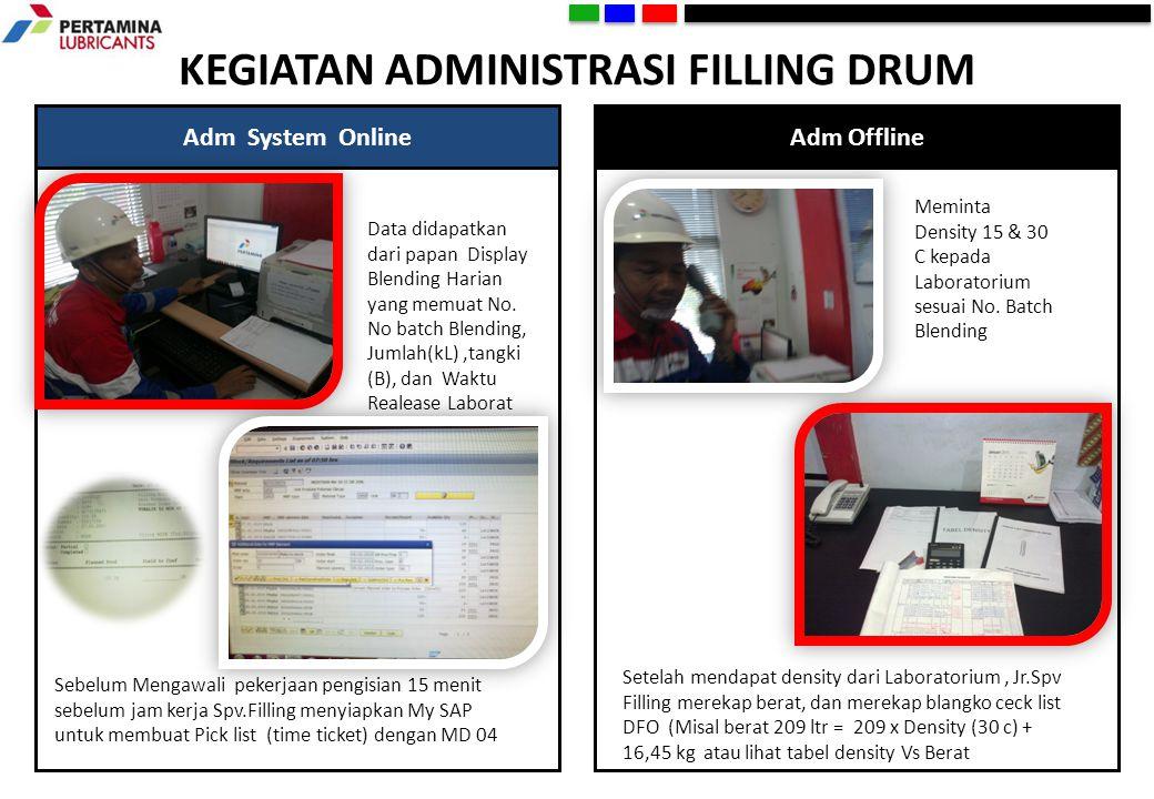 KEGIATAN ADMINISTRASI FILLING DRUM Adm System OnlineAdm Offline Sebelum Mengawali pekerjaan pengisian 15 menit sebelum jam kerja Spv.Filling menyiapka
