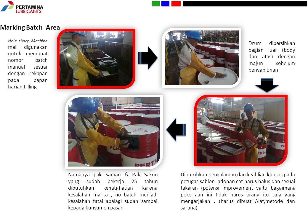 Marking Batch Area Drum dibersihkan bagian luar (body dan atas) dengan majun sebelum penyablonan Hole sharp Machine mall digunakan untuk membuat nomor