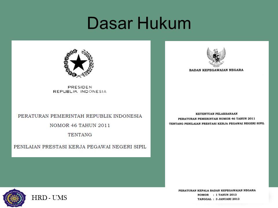 Dasar Hukum HRD - UMS