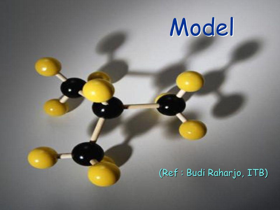 Model (Ref : Budi Raharjo, ITB)