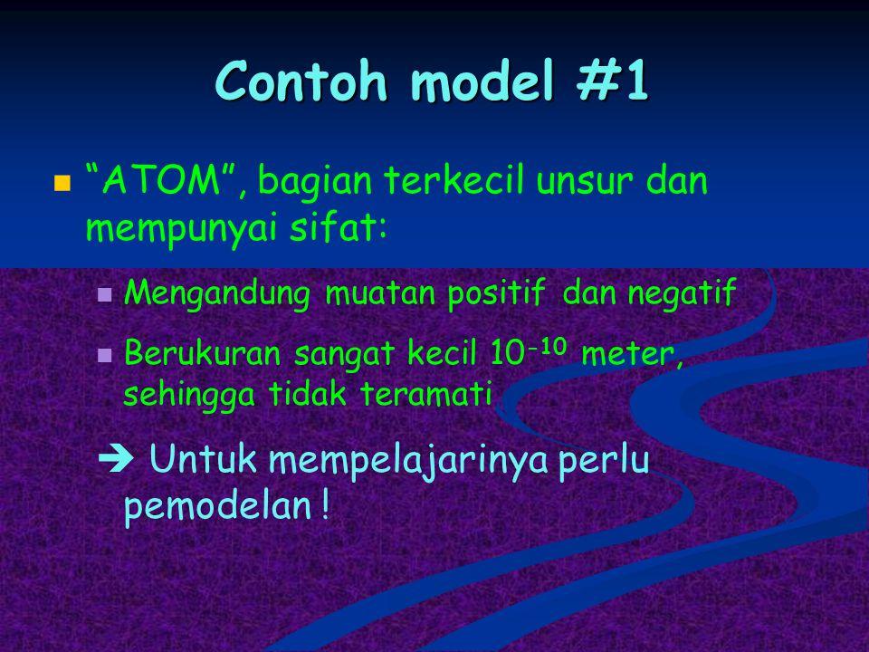 "Contoh model #1 ""ATOM"", bagian terkecil unsur dan mempunyai sifat: Mengandung muatan positif dan negatif Berukuran sangat kecil 10 -10 meter, sehingga"