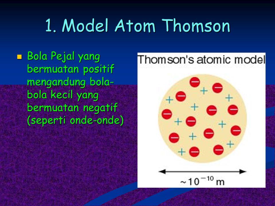 1. Model Atom Thomson Bola Pejal yang bermuatan positif mengandung bola- bola kecil yang bermuatan negatif (seperti onde-onde) Bola Pejal yang bermuat