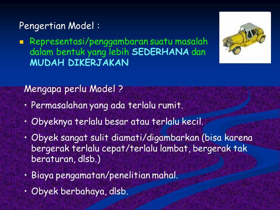 Pengertian Model : Representasi/penggambaran suatu masalah dalam bentuk yang lebih SEDERHANA dan MUDAH DIKERJAKAN Mengapa perlu Model ? Permasalahan y