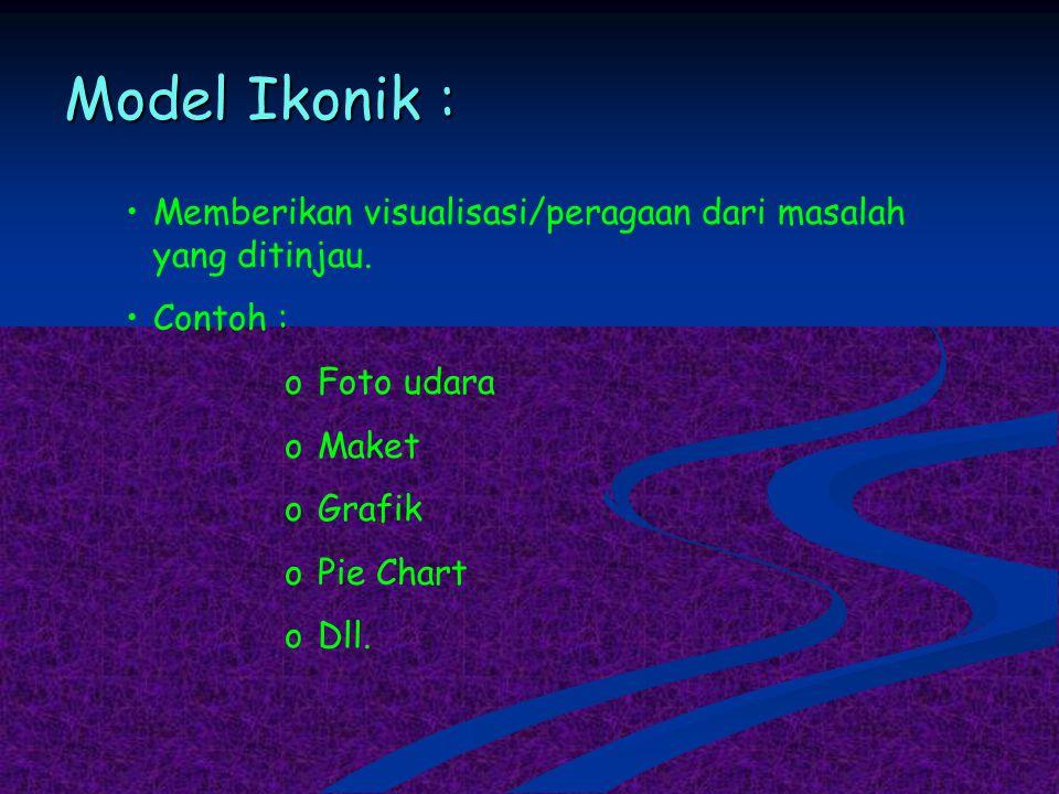 Model Ikonik : Memberikan visualisasi/peragaan dari masalah yang ditinjau. Contoh : oFoto udara oMaket oGrafik oPie Chart oDll.