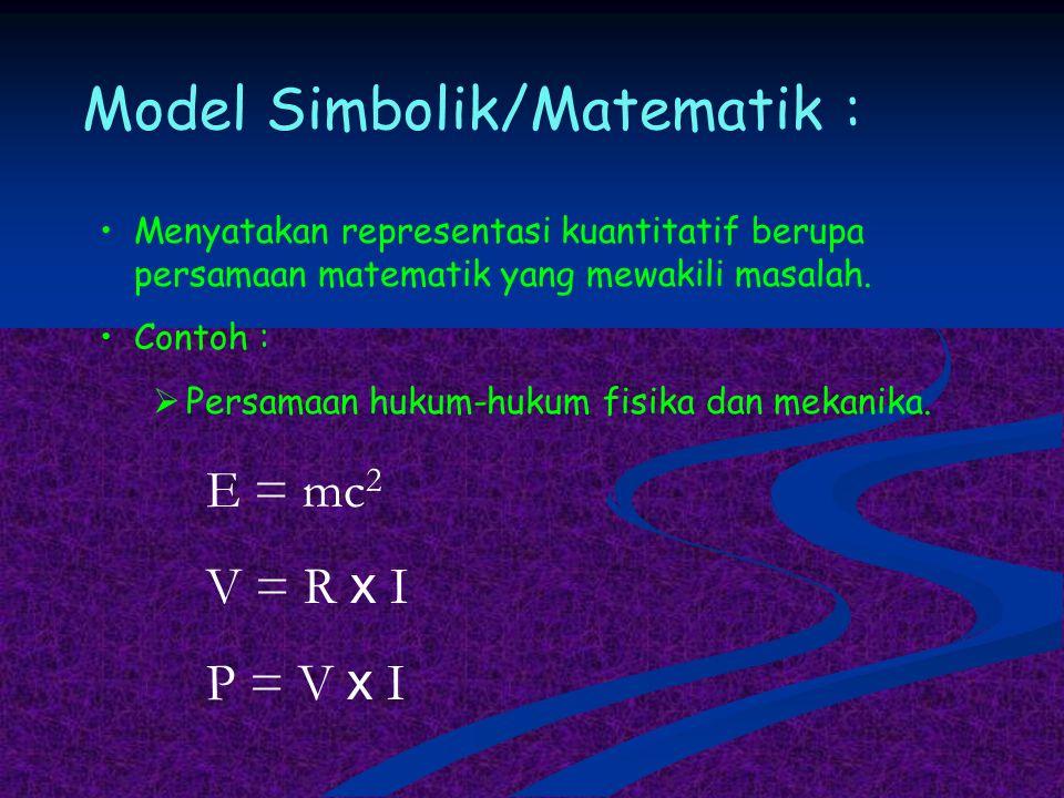 Model Simbolik/Matematik : Menyatakan representasi kuantitatif berupa persamaan matematik yang mewakili masalah. Contoh :  Persamaan hukum-hukum fisi